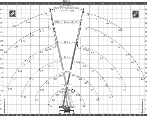 грузовысотные характеристики кс-55713-5в-4